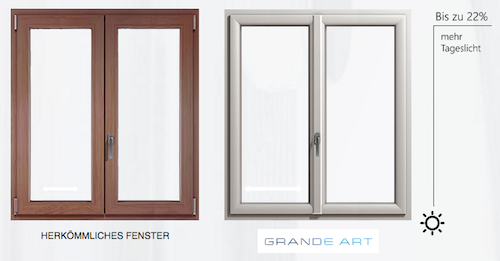 kunststofffenster-grande-art